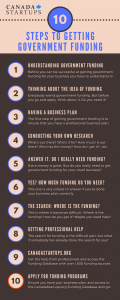10 Steps to getting government funding